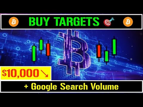 Bitcoin | Discussing Long Term Buy Targets 🎯 + Google Search Terms