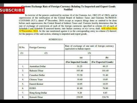 New Custom Exchange Rates With Effect
