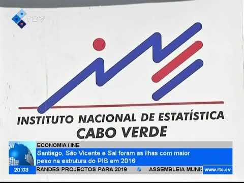 Santiago, São Vicente e Sal foram as ilhas com maior peso na estrutura do PIB em 2016