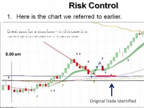 My view on how a scam binary options strategy looks like strategies to beware of
