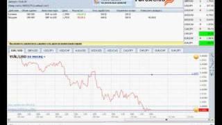 Как удалить аккаунт forex форекс средняя цена