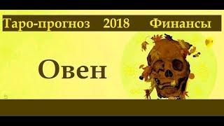 видео Финансовая астрология для Овна
