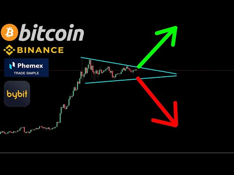 BITCOIN TO 20K Or 30K NEXT!! POSSIBLE ALTCOIN BOOM ¦ BITCOIN Technical Analysis 19,12,2020 ₿