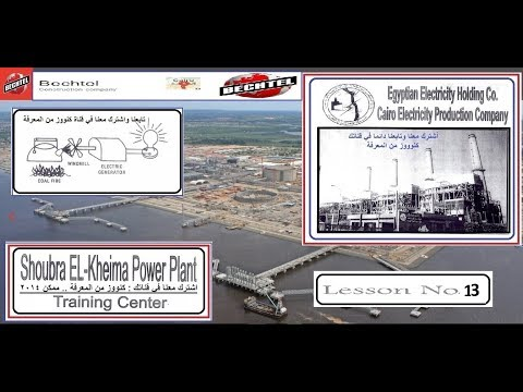 Steam Generators | Power Plant Basic  Lesson 13