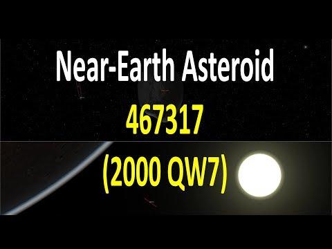 Asteroide do tamanho do maior prédio do mundo passará perto da Terra em setembro