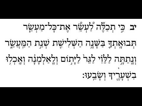 Ki Tavo, 2nd Aliyah, Pasuk 1