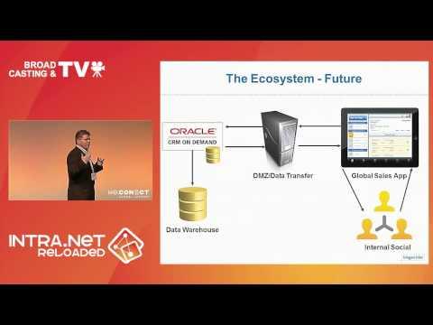 Intra.NET Reloaded 2014 - Jamie Manning