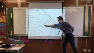 Meanings of the Trigonometric Ratios (4 of 4: Dynamic visualisation)