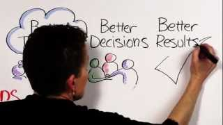 Leadership Strategies - Introduction to Strategic Planning (Whiteboard video)