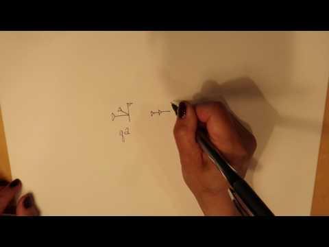 """You Can Write """"QA AN"""" in Akkadian"""