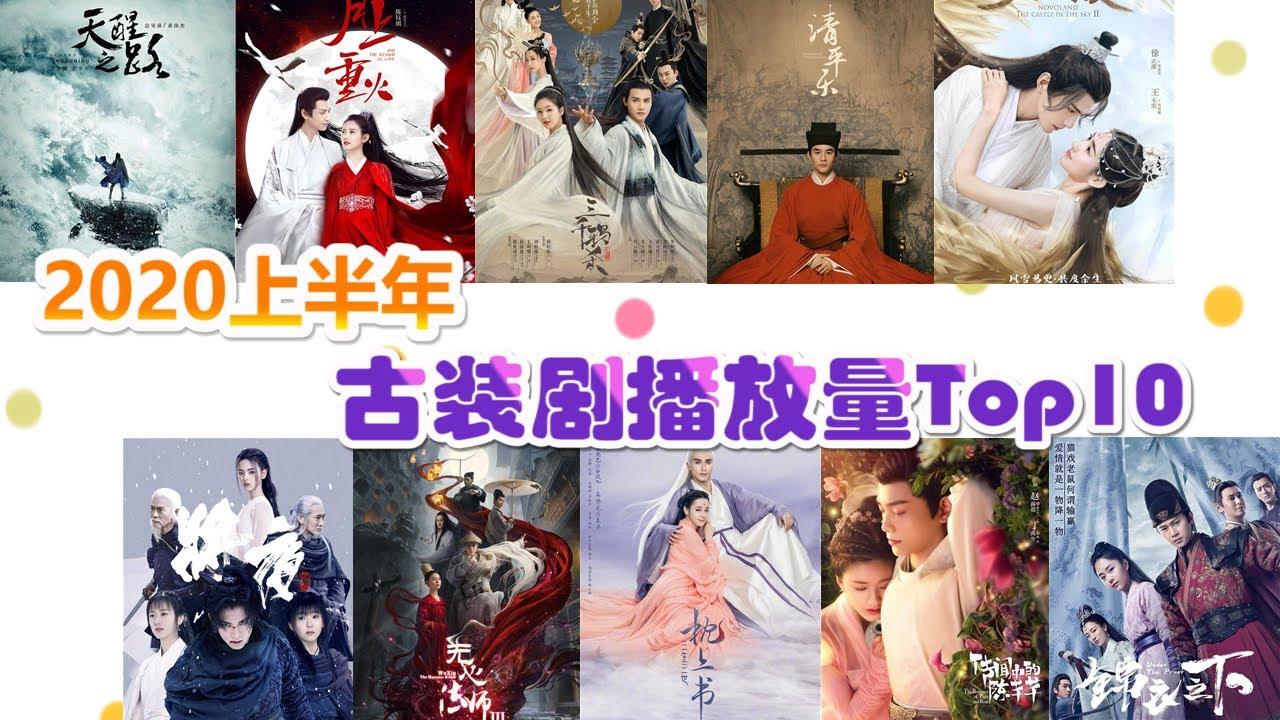 2020年上半年💖古装剧💖播放量排行Top10
