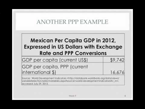 Lecture - Purchasing Power Parity