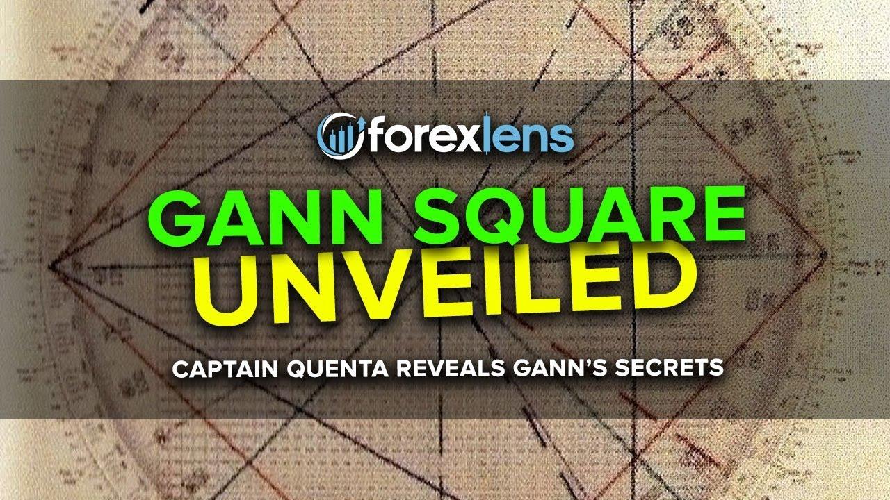 How To Set Up A Gann Chart Gann Square Gann Box Youtube