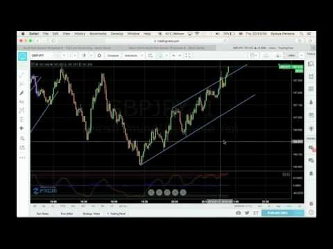 The Best 5 Minute Strategy! - Binary Options Channel