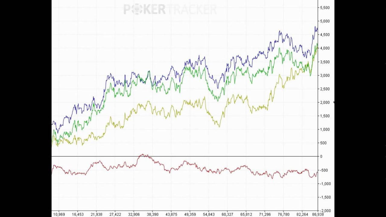 Pokerstars zoom graph youtube pokerstars zoom graph ccuart Image collections