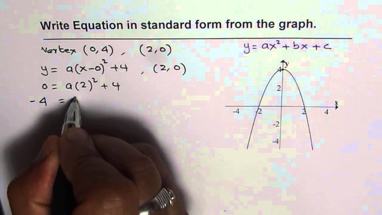 Two ways to write quadratic equation in standard form from graph two ways to write quadratic equation in standard form from graph of parabola falaconquin