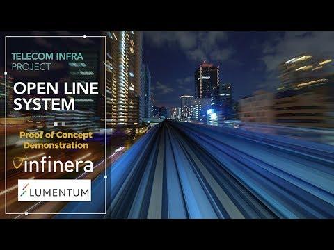 TIP Open Line System Demonstration
