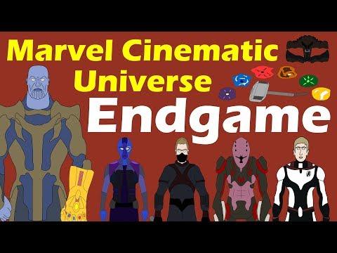 Marvel Cinematic Universe: Endgame (Spoilers)