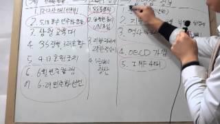 12강 전두환정부~이명박정부