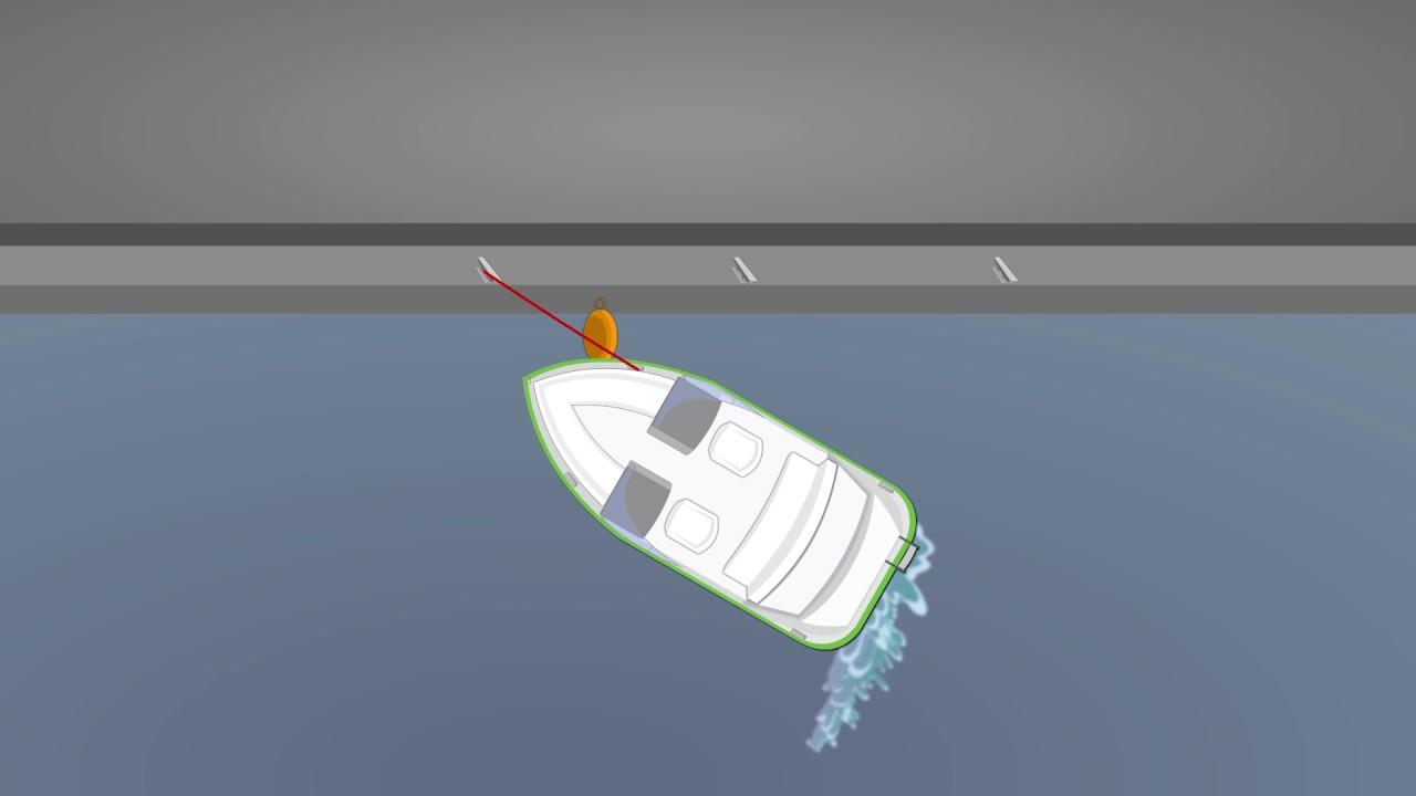 Docking - Inboard engines