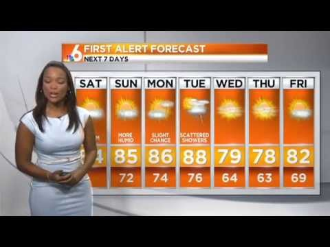 Your Extended Miami Weather Forecast
