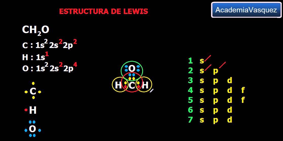 Estructura De Lewis Ch2o Enlaces Covalentes Normales Polares