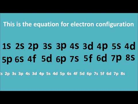 Electron configuration- learn in 2 minute! basic chemistry- Electron distribution