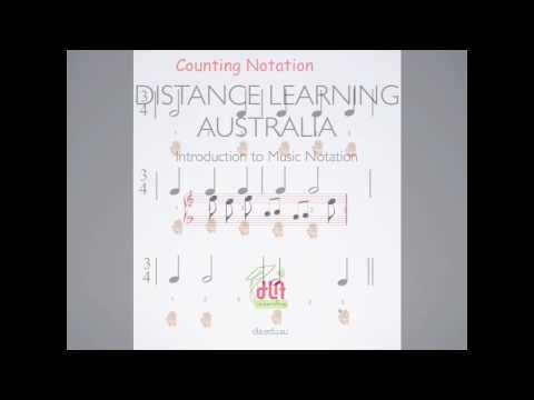 Music Lesson 2 Introduction to music notation
