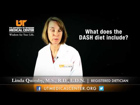 Medical Moment: DASH Diet
