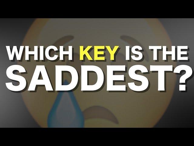 Is D Minor Really The Saddest Of All Keys Guitarworld