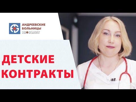 Клиника не болит ленинский проспект 66