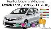 Fuse box location and diagrams: Toyota Yaris / Vitz (XP10 ... Yaris Mk Fuse Box Diagram on