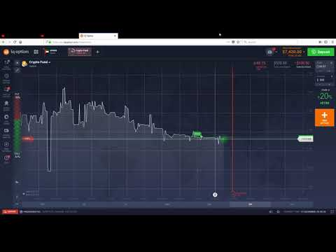 IQ option Bitcoin Crytocurrency Trading #2