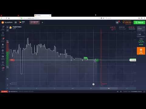 IQ Option Bitcoin Crytocurrency Trading #2
