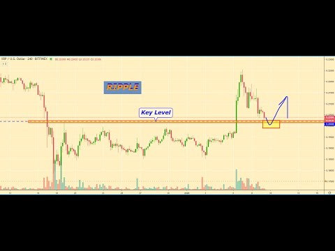BITCOIN Price Analytics, BITCOIN Prediction, Cryptocurrency Market Overview For 01.09.2020