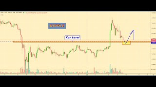 BITCOIN price analytics, BITCOIN prediction, Cryptocurrency Market overview for 01.09.2010