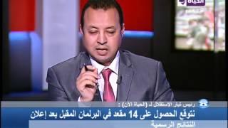 فيديو.. تيار الاستقلال: حصلنا على 14 مقعدا في المرحلة الأولى من الانتخابات