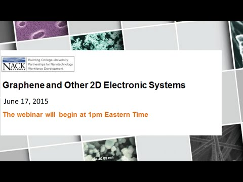 Graphene and Other 2D Electronic Systems