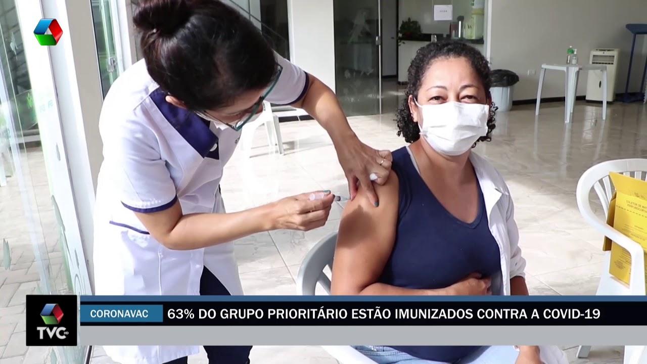 63% do grupo prioritário estão imunizados contra a covid 19