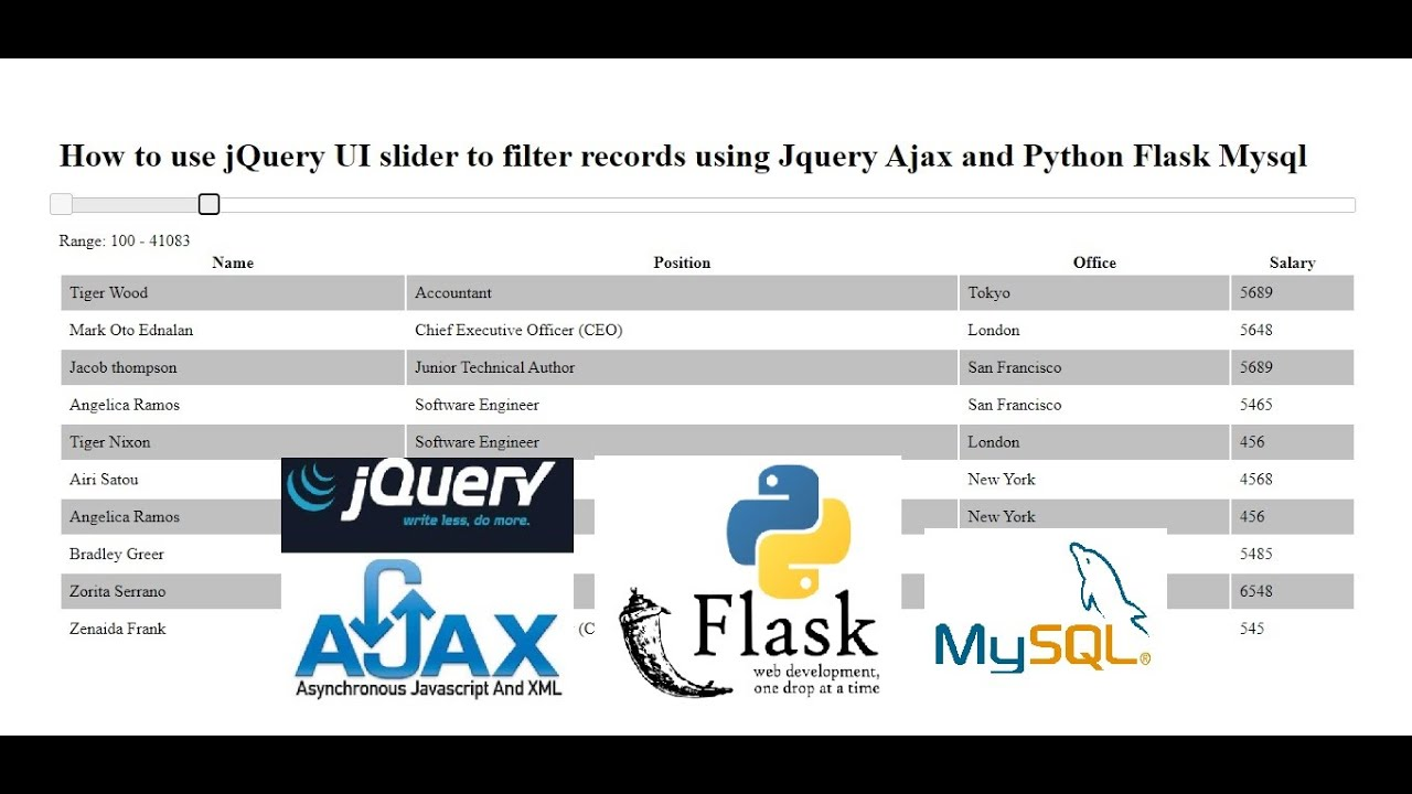 How to use jQuery UI slider to Filter Records Using Jquery Ajax and Python Flask Mysql