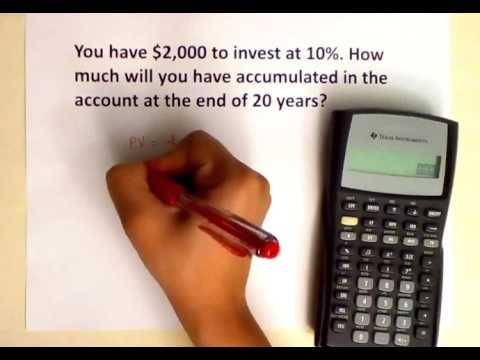 Lump Sum Future value (FV) using TI BAII Plus calculator