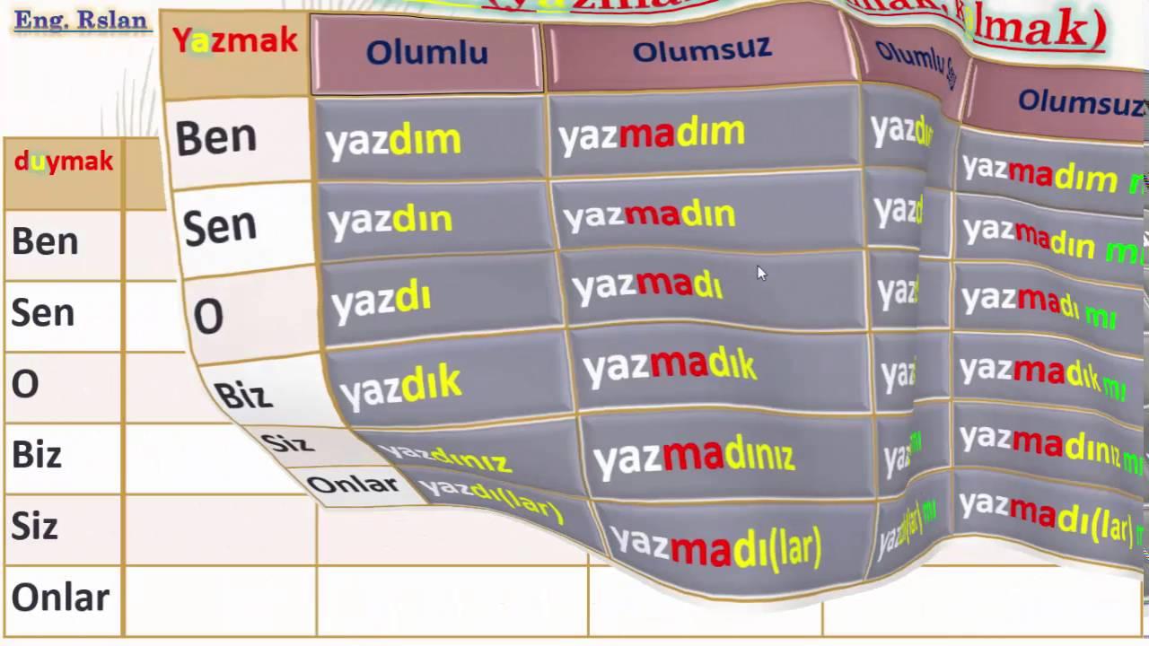 تعلم اللغة التركية (الدرس 4 من المستوى الثاني A2) (الزمن الماضي)