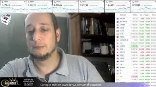 Punto Nueve - Noticias Forex del 27 de Septiembre del 2021