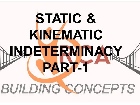 Static and Kinematic Indeterminacy PART 1