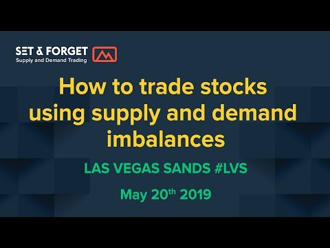 How To Trade Stocks Using Supply And Demand Imbalances