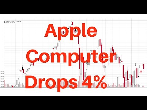 🔴Apple Computer & Semiconductor Stocks Plunge QQQ Dow Jones S&P 500 Selling Pressure Lower