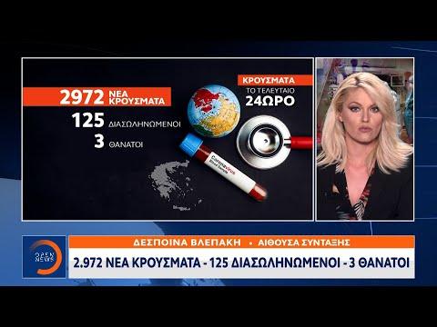 Κορωνοϊός: 2.972 νέα κρούσματα – 125 διασωληνωμένοι – 3 θάνατοι | Κεντρικό Δελτίο Ειδήσεων 21/7/2021