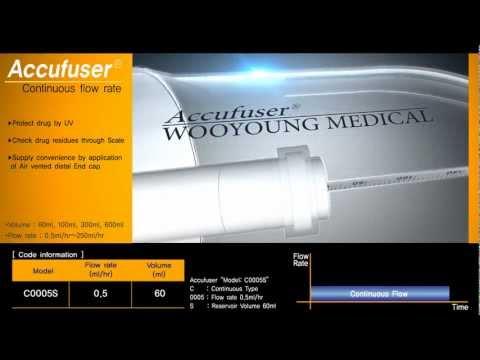 Accufuser plus mode d 39 emploi par mediq france funnydog tv - Pression positive chambre implantable ...