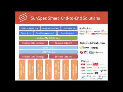 Moxa & SunSpec Webinar: The Future of Smart Inverters - What You Need to Know
