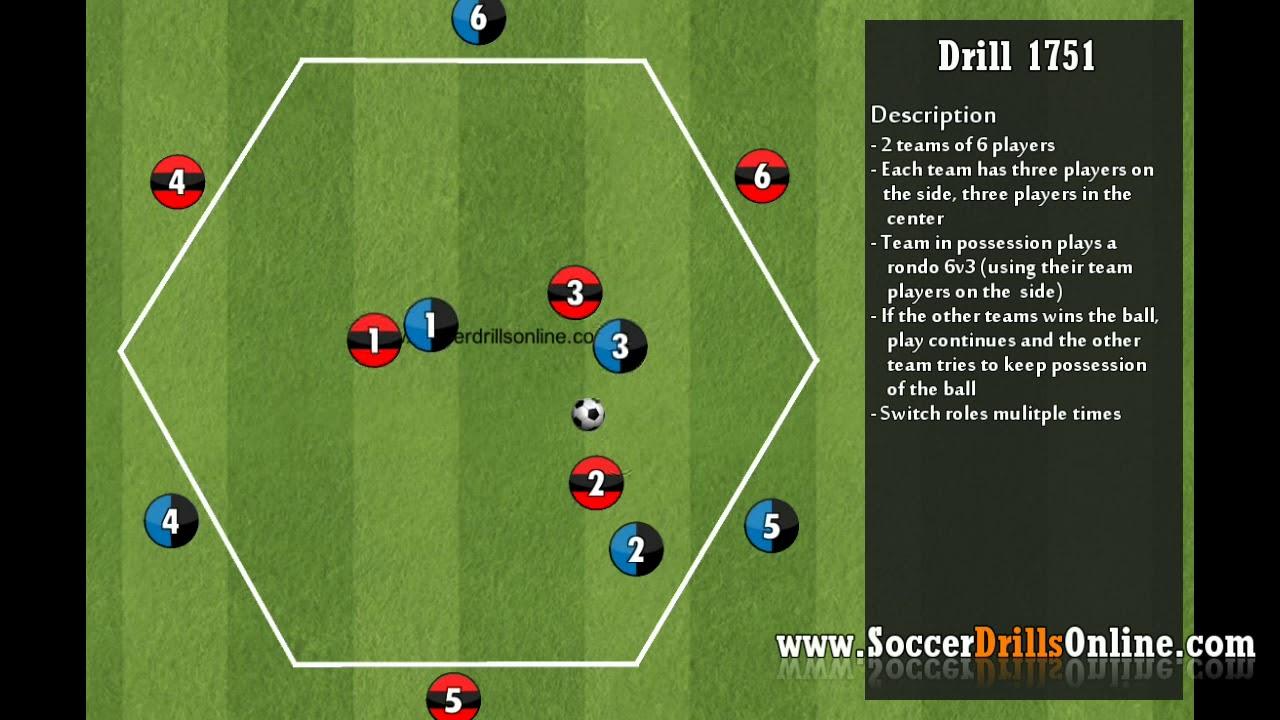 Diego Simeone rondo 3v3 + 3 | Soccer Drill 1751